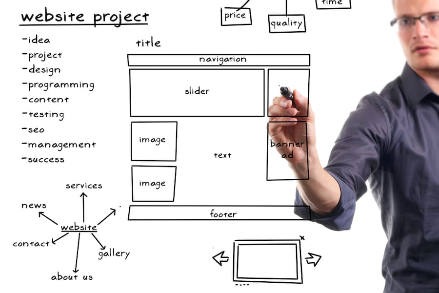 Reasons Good Web Design Matters